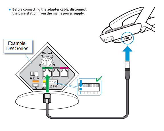 How do I set up and configure my EHS cable (CEHS-CI 02