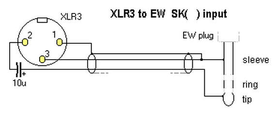 Wiring Configuration For An XLR To EW Plug 3 5 Mm Sennheiser