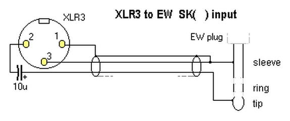 EW Wiring Pin Out XLR to EW 35 mm to xlr wiring diagram 3.5 mm to xlr wiring diagram at edmiracle.co
