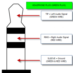 Headphone With Microphone Wiring Diagram Square D Transformer Pc 360 Configuration For The Plugs Sennheiser