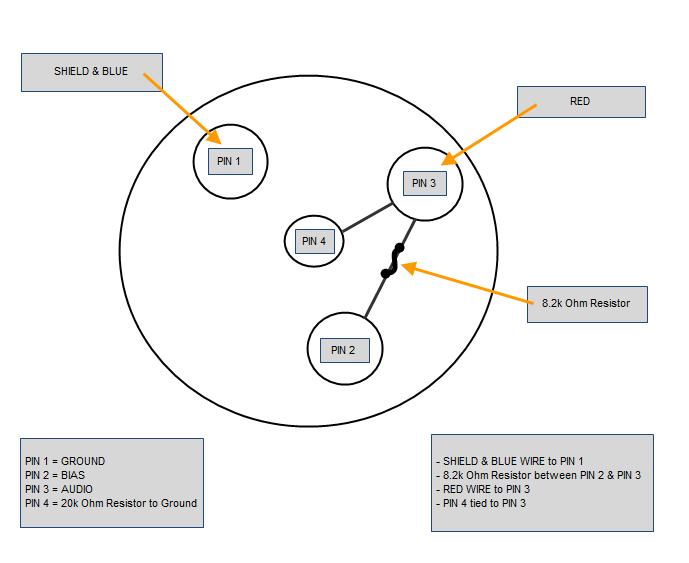 dimarzio hs3 wiring diagram weg motors hs diagrams configuration for a 2 to shure ta4f connector rh sennheiserusa happyfox com fender telecaster