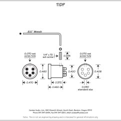 5 Pin Din Plug Wiring Diagram Simple Electrical Diagrams Images For Standard 36