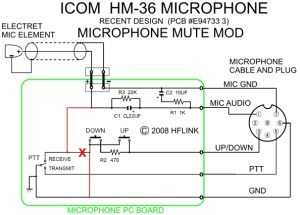 HFLINK  I HM36 Microphone Mute Mod for HF Automatic Link Establishment ALE