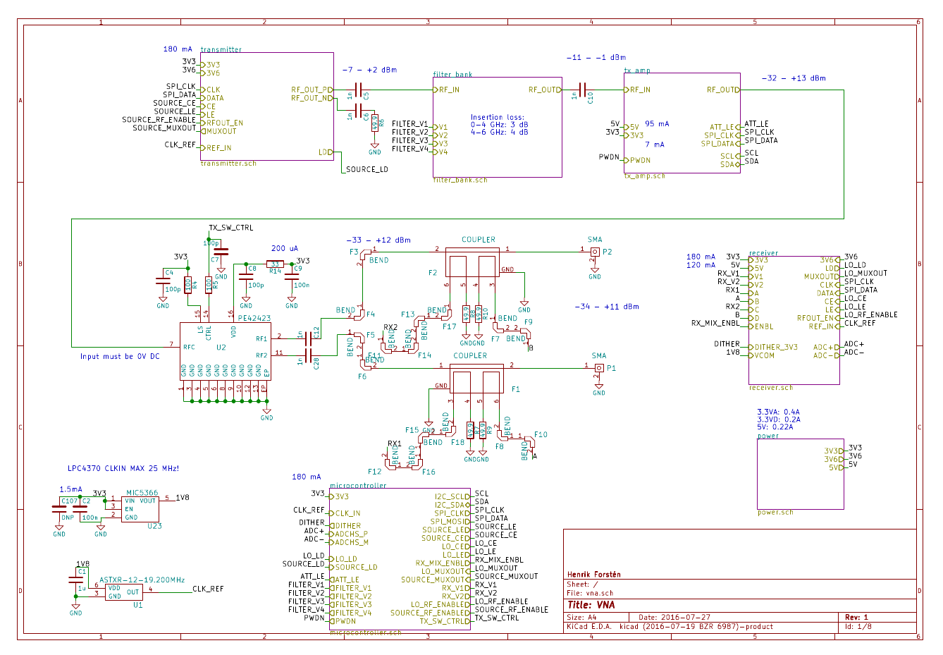 hight resolution of schematic and layout