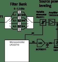 xv 500 wiring diagram [ 1470 x 1152 Pixel ]