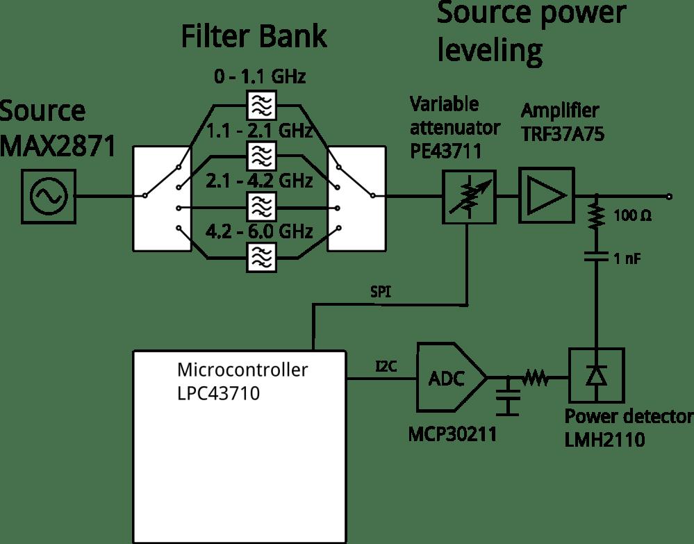 medium resolution of xv 500 wiring diagram