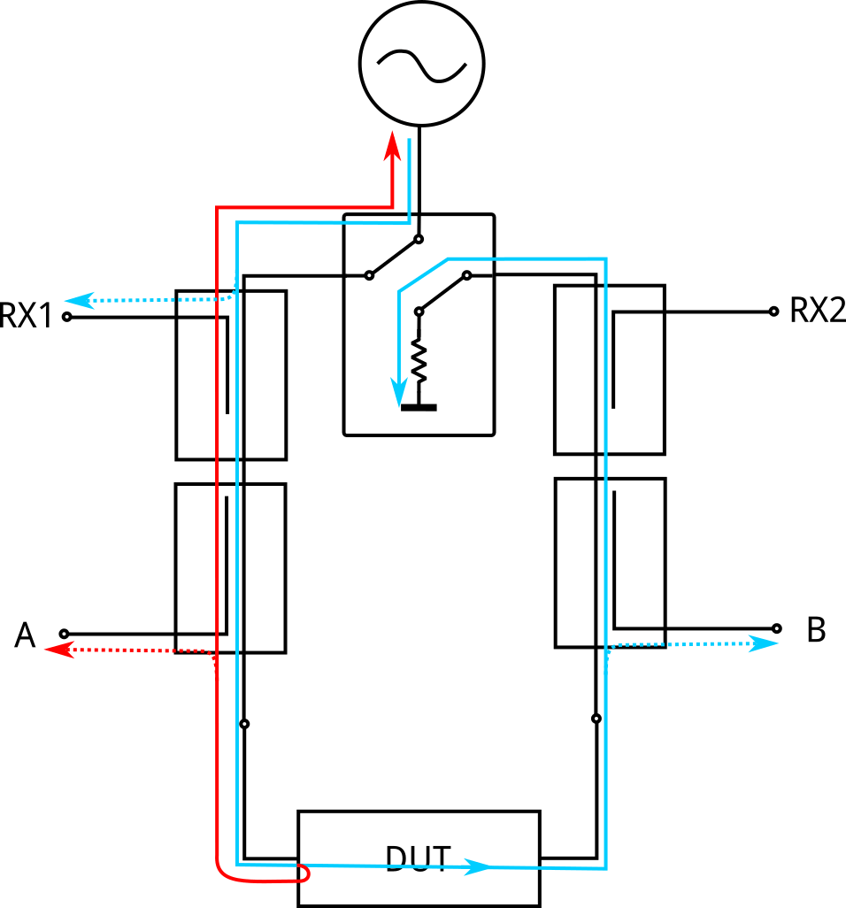 Cheap Homemade 30 MHz 6 GHz Vector Network Analyzer Henrik's Blog