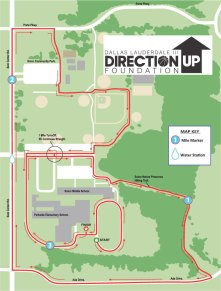 Direction Up course map