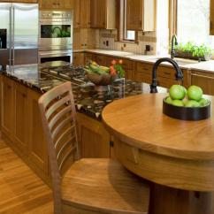 Kitchen Island Breakfast Bar Farm Sinks For Kitchens Pictures And Ideas From Hgtv