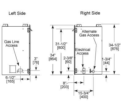 Furnace Limit Switch Location Furnace Gas Valve Location