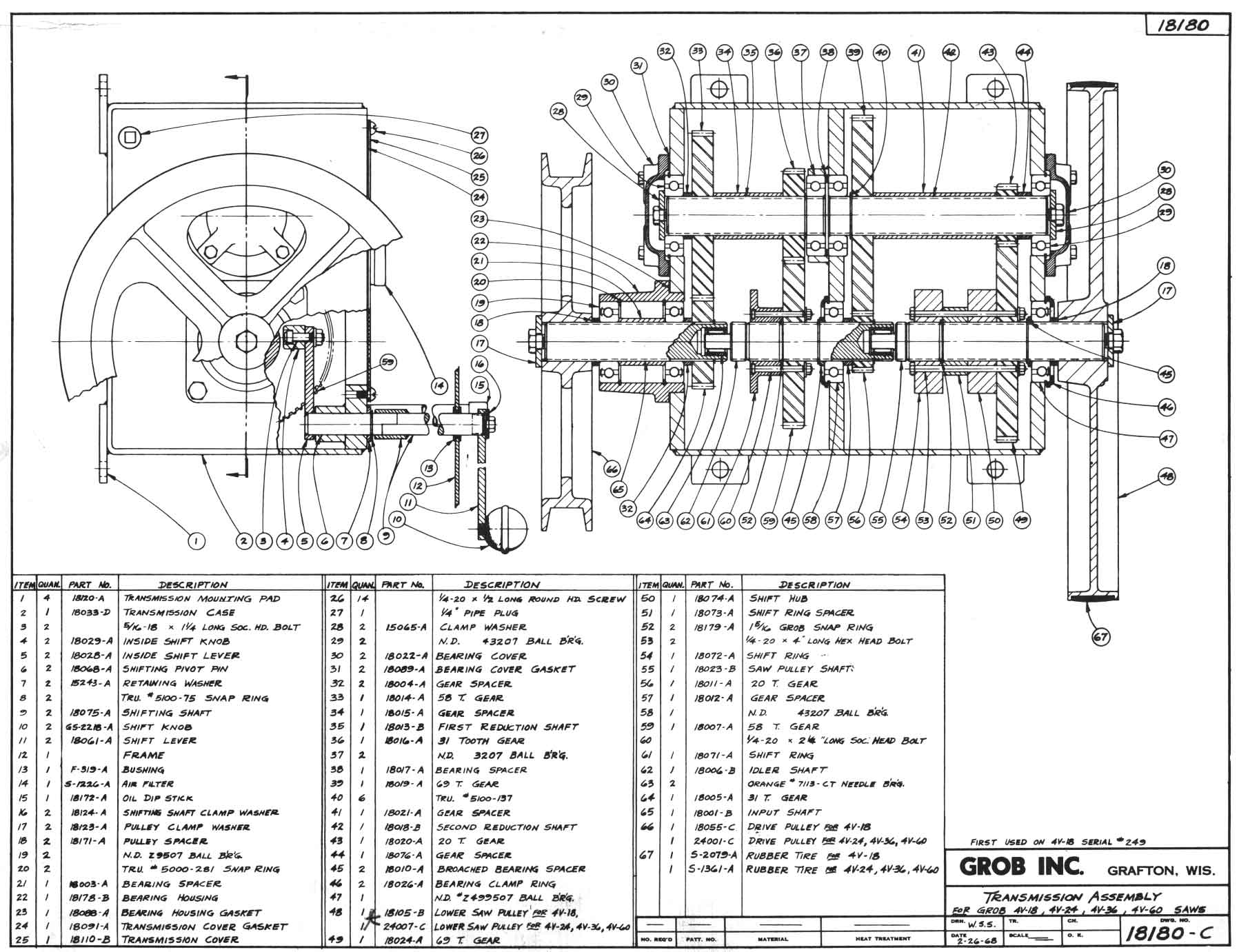 Manual Machine And Accessories Parts Lists