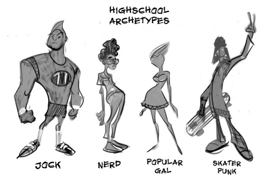 Which High School Clique Classifies You?