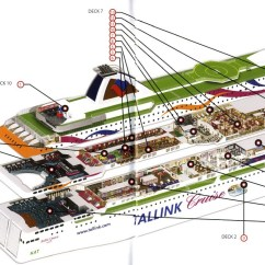Parts Of A Cruise Ship Diagram Human Eye Blind Spot The Fitbudha
