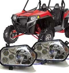 11 14 led conversion headlights kit for polaris rzr 800 rzr 900 xp atv utv [ 1000 x 1000 Pixel ]