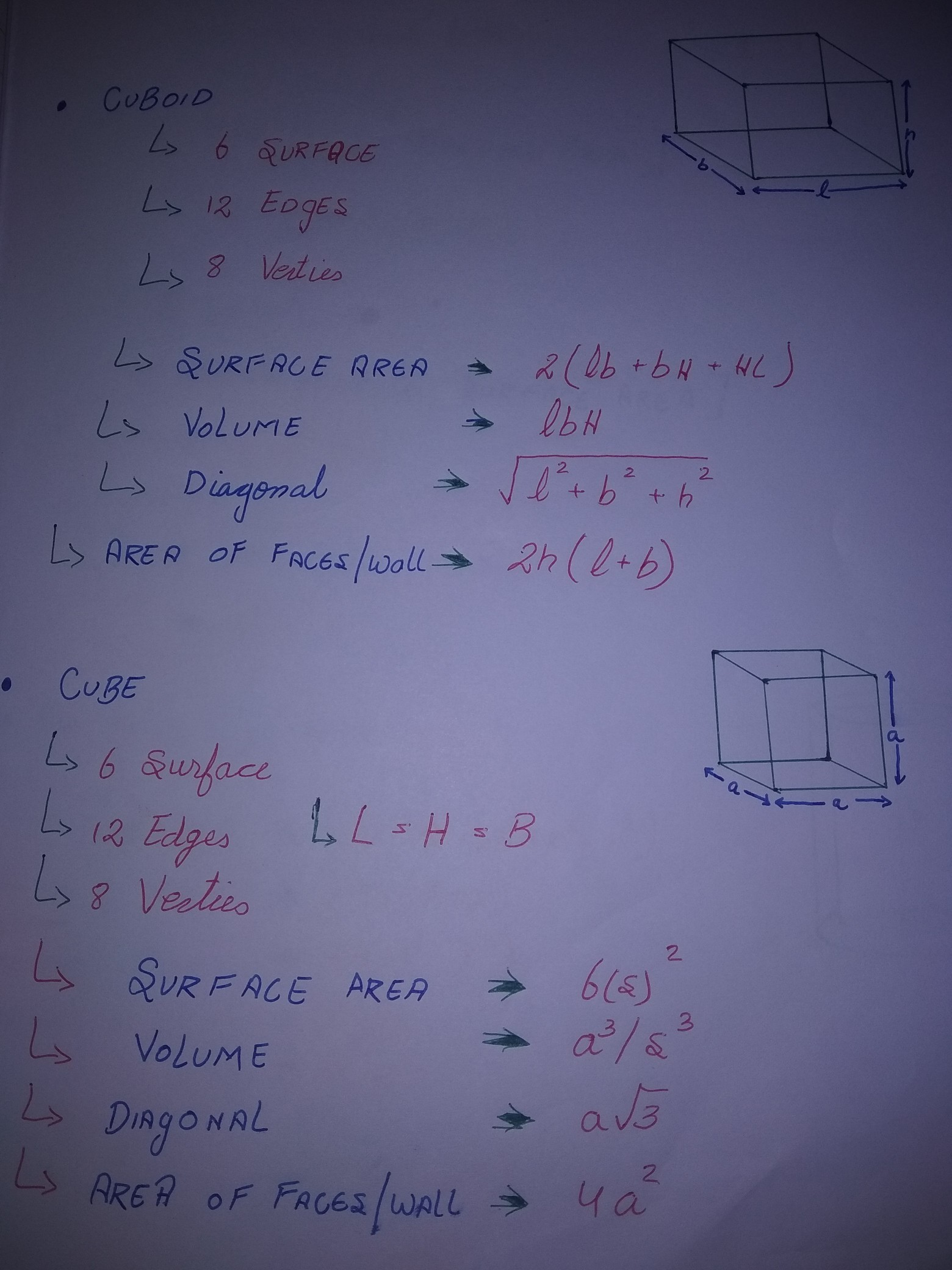 All Formulas Of Surface Area And Volume Class 10 Cbse