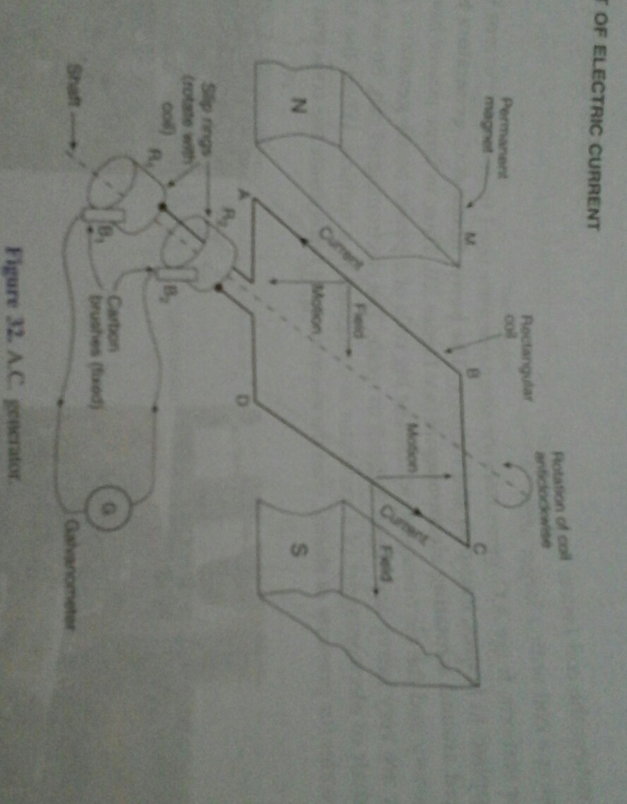 hight resolution of ac generator pic with simple labeled diagram of the electric generator