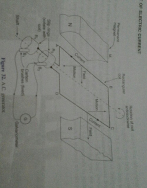 small resolution of ac generator pic with simple labeled diagram of the electric generator