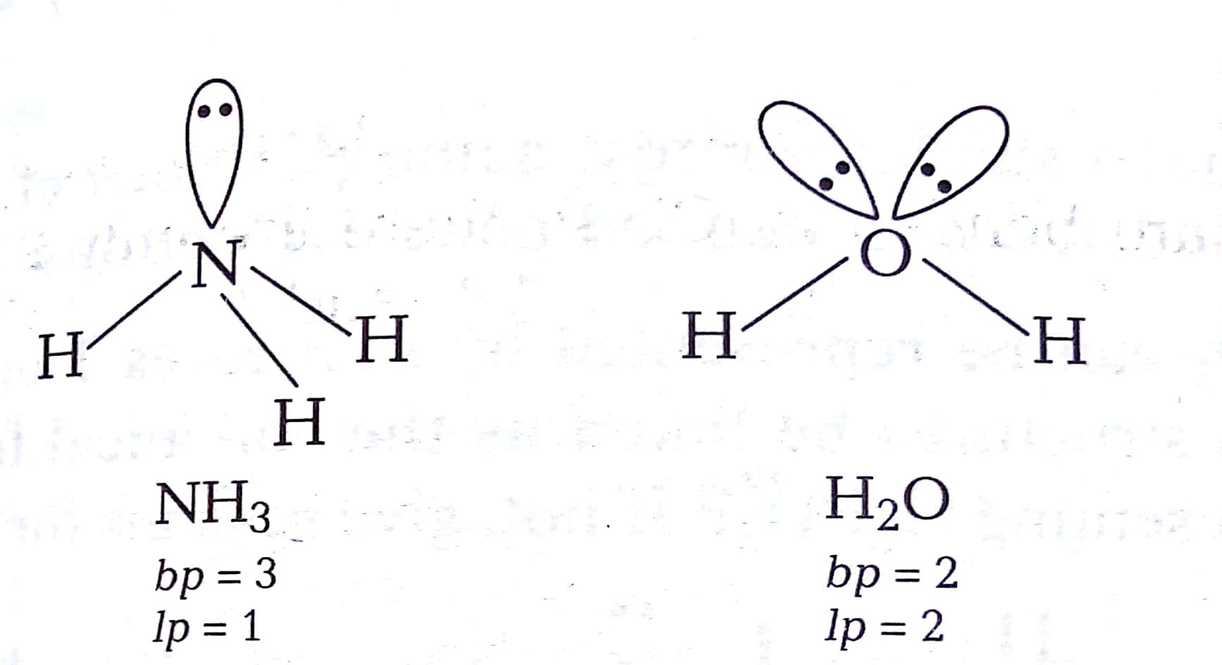 Question 4.8 Although geometries of NH3 and H2O molecules