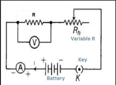 Circuit Diagram Simple Ohms Law ~ DIAGRAM