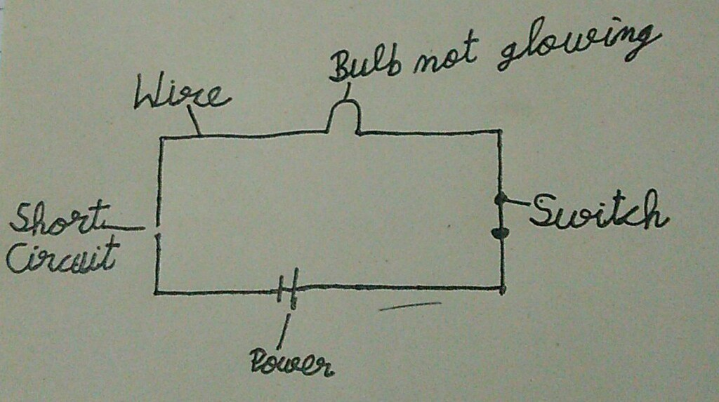 Simple Short Circuit Diagram A Short Circuit Happens When