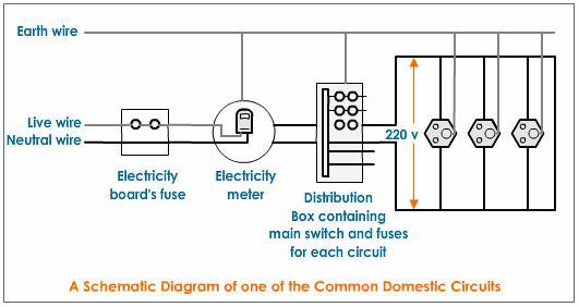 domestic wiring diagram fuzz face draw a schematic labelled of circuit which has download jpeg