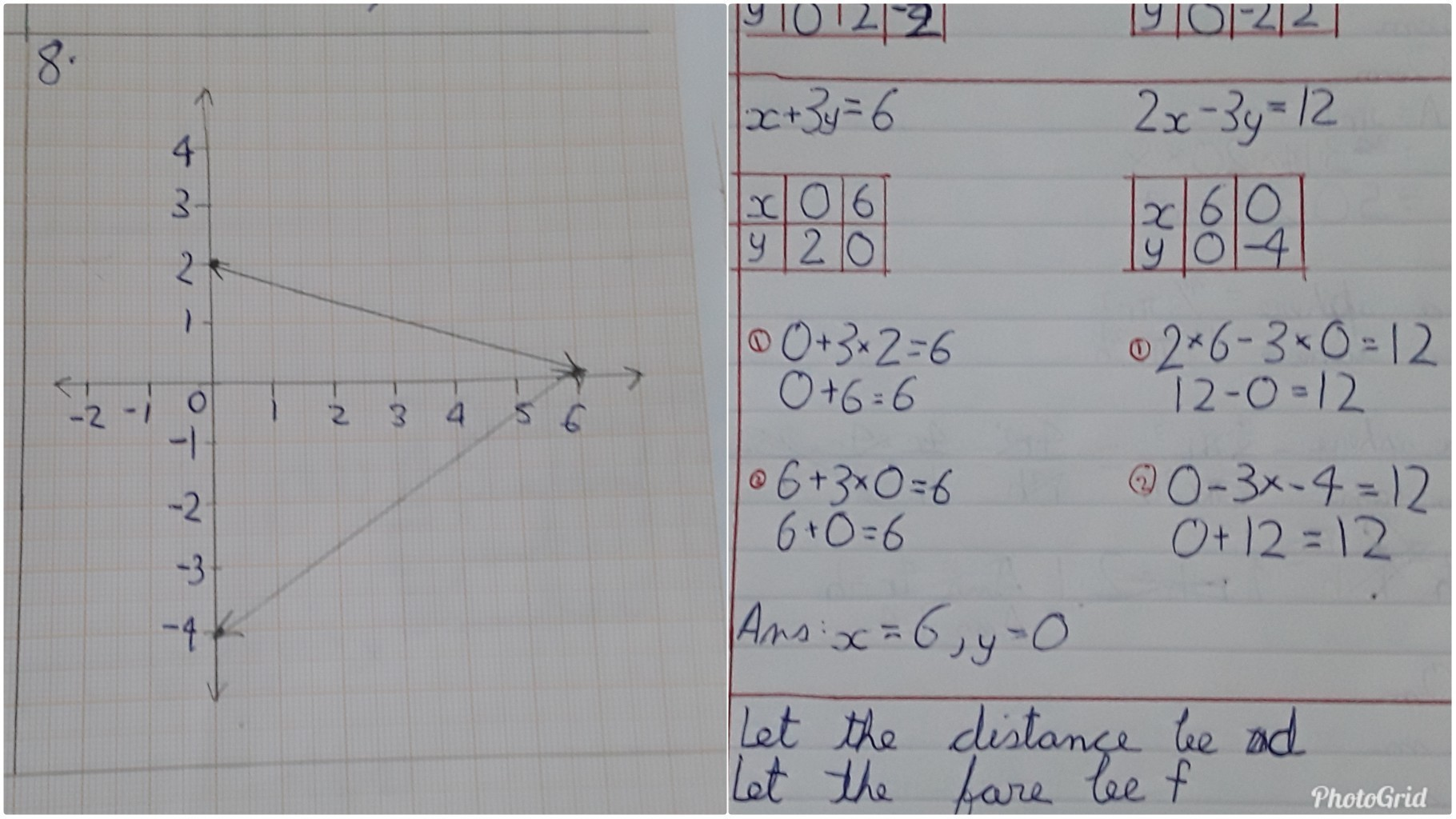 Graph The Linear Equation X 3y 6