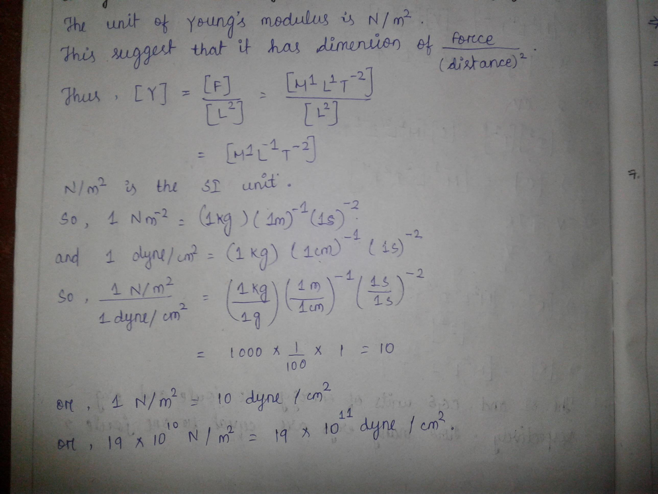 Young S Modulus Of The Steel Is 19 N M2 Express It
