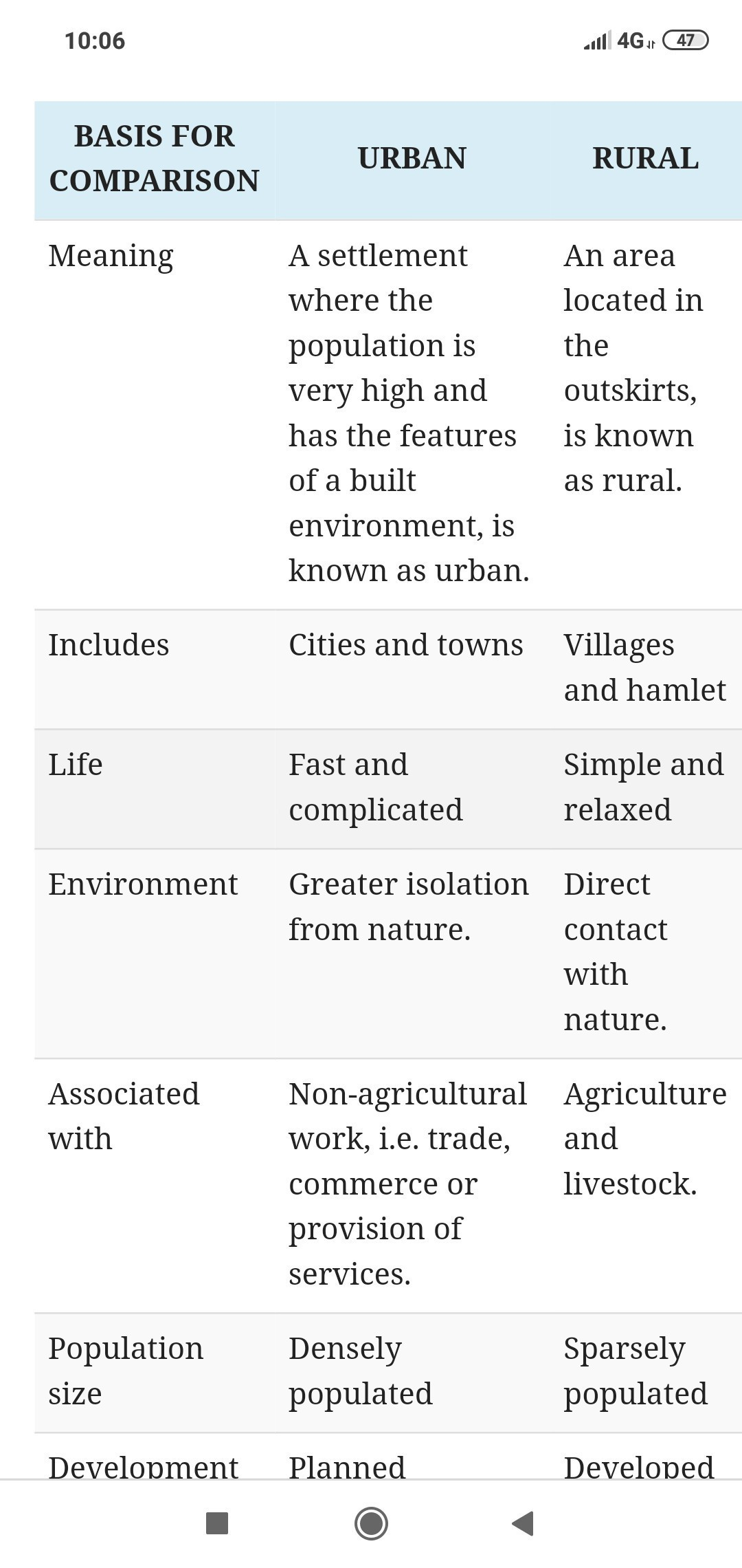 What Is The Difference Between Rural And Urban Population