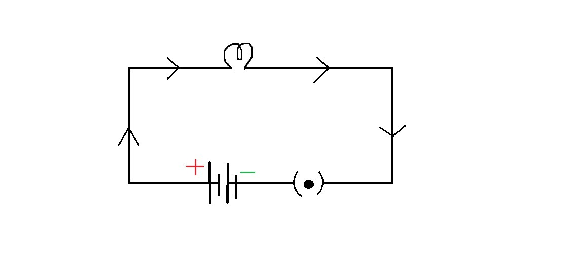 how to draw a circuit diagram 200 meter track with measurements of dry cell connected bulb through download png
