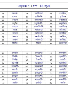 Download also counting to in sanskrit brainly rh