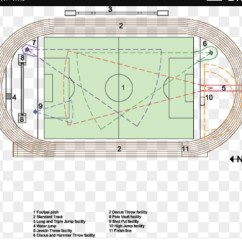 Diagram Of Football Ground With Measurements Fetal Pig Heart Labeled Neat Standard Track All The Specification