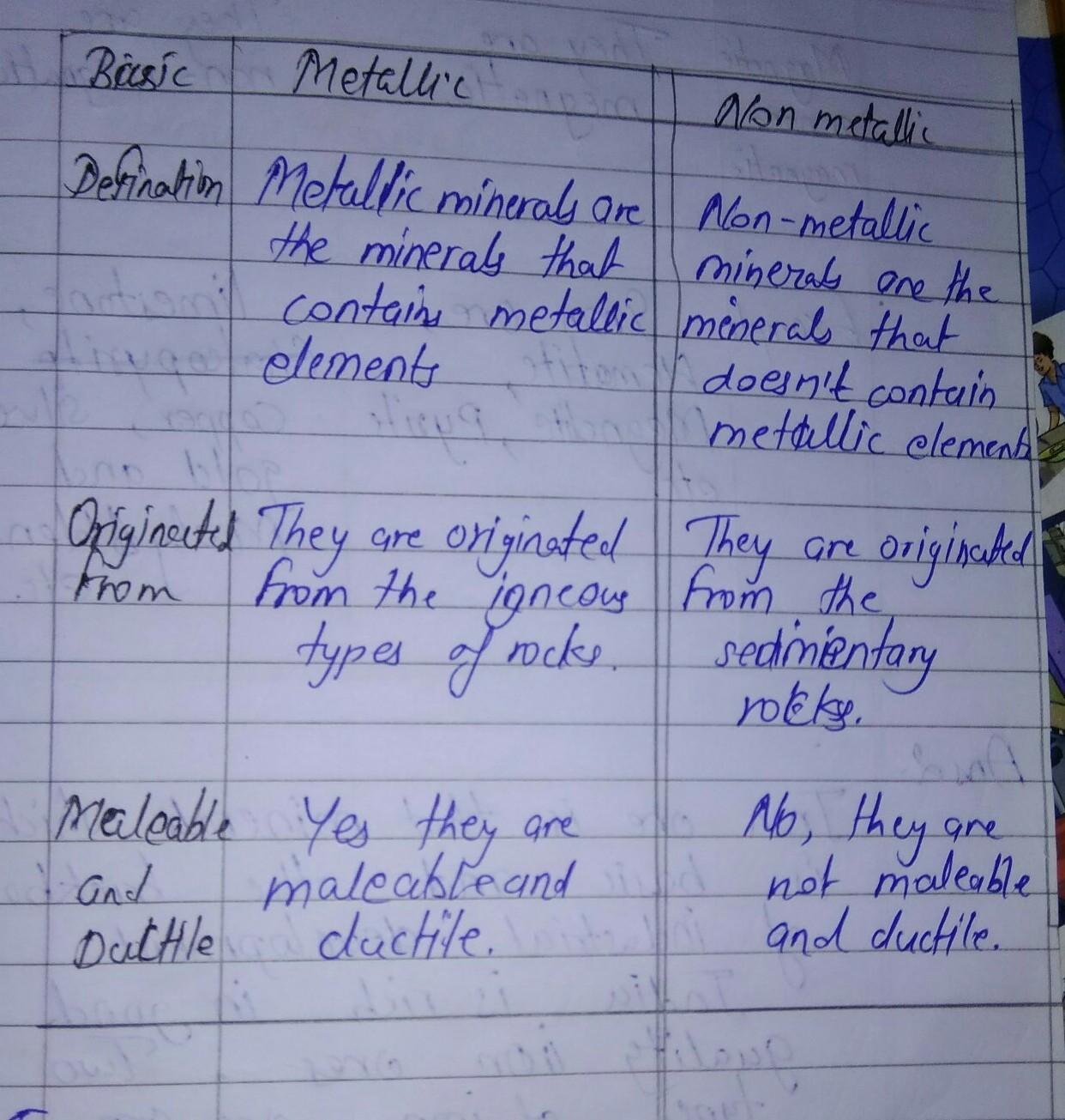 Difference Between Metallic And Nonmetallic Minerals In
