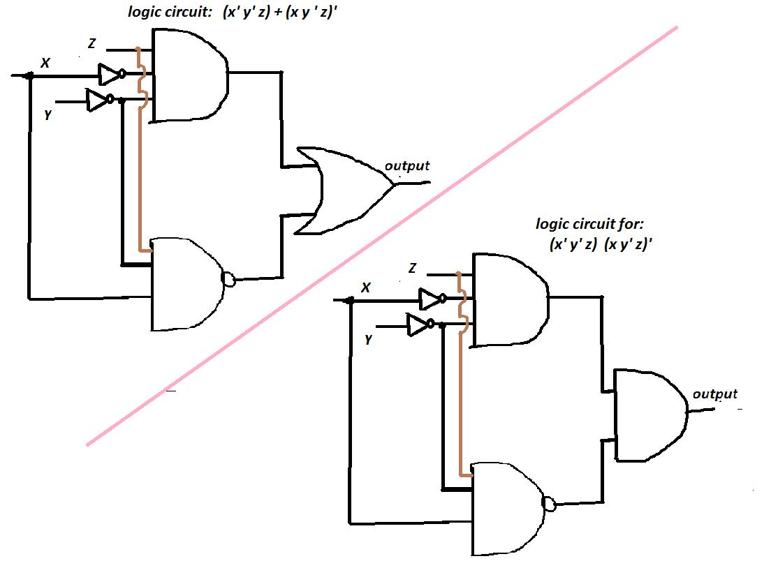 Make logic circuit for the following Boolean expressions