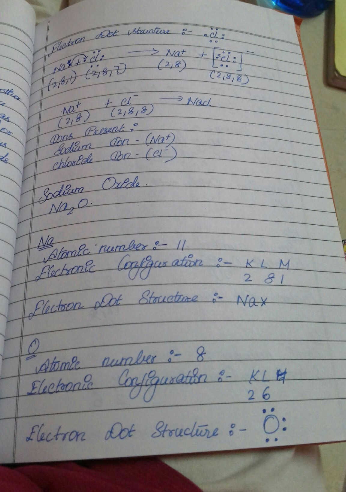 Draw Lewis Structure For Mgcl2