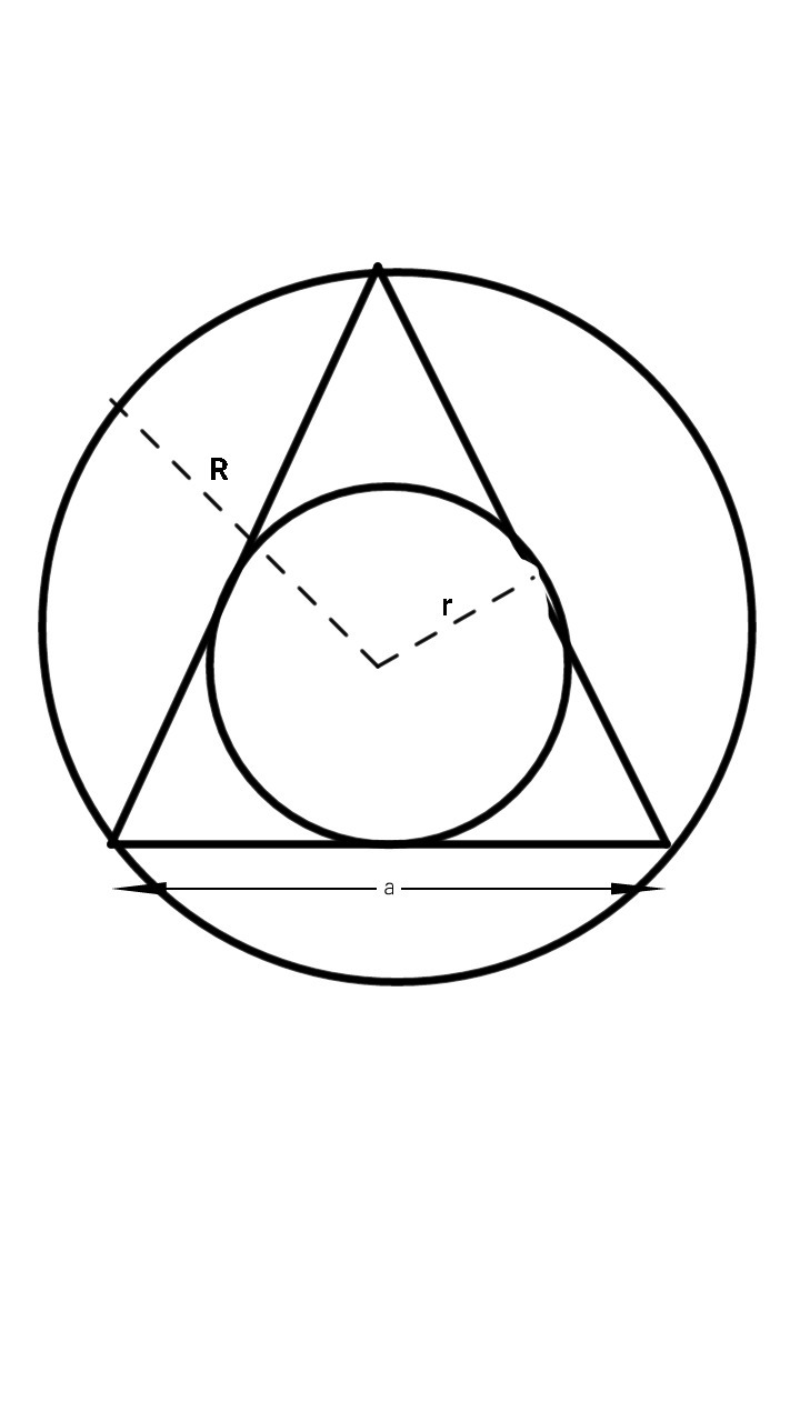 The ratio of areas of incircle and circumcircle of an