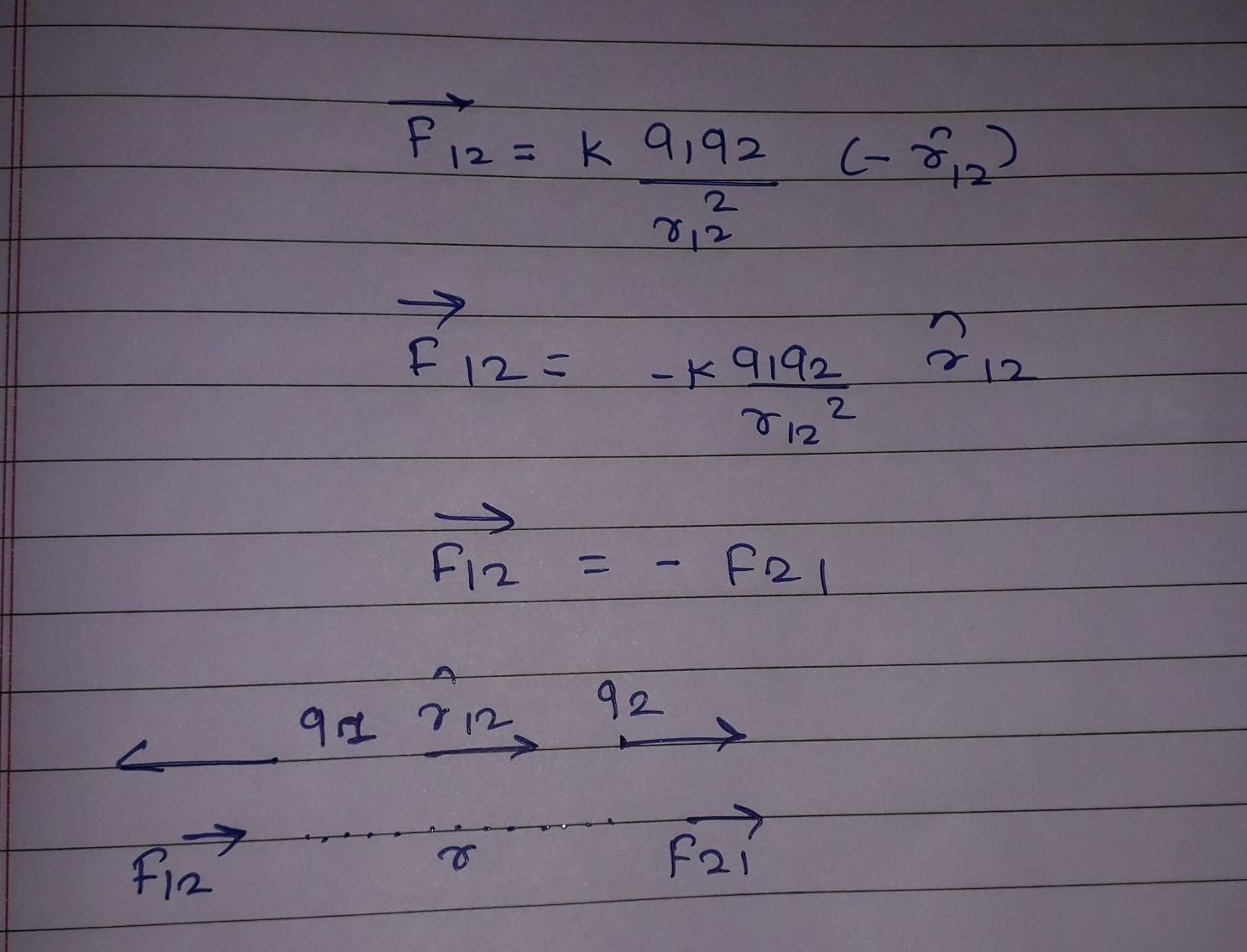 What Is Vector Representation Of Coulomb Law