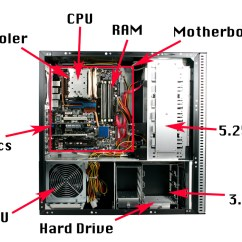 Computer Motherboard Parts Diagram 1991 4l80e Wiring Give A Labelled Of The Cpu And It 39s Brainly In