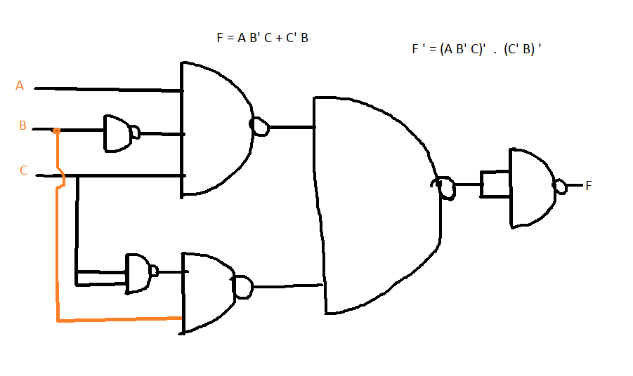 Draw the circuit diagram for F = AB'C + C'B using NAND