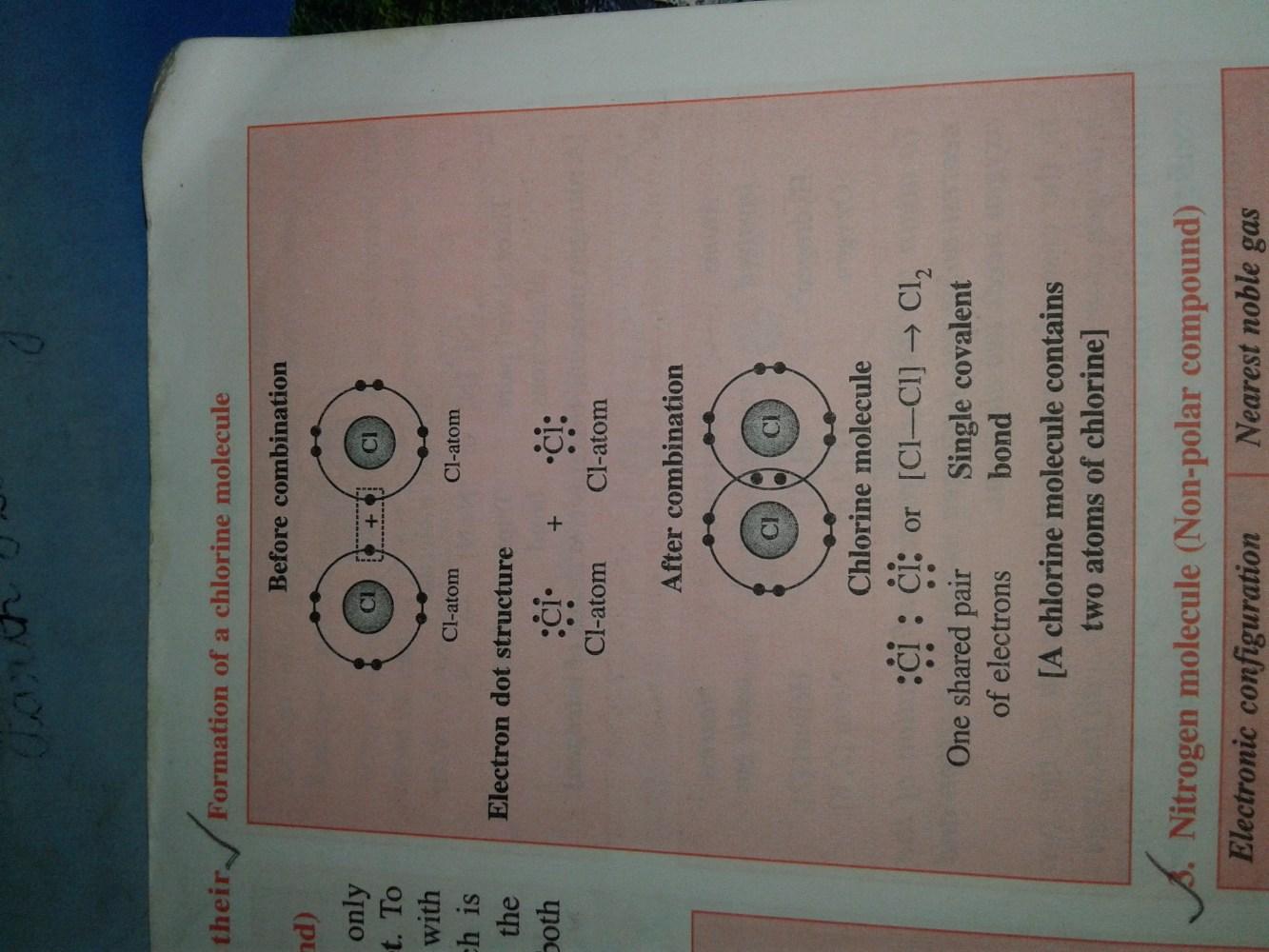 medium resolution of chlorine dot structure