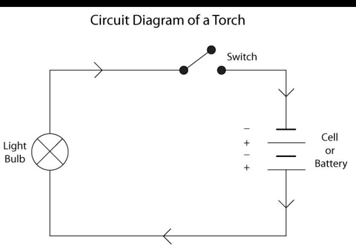 Circuit Diagram Of A Torch Light