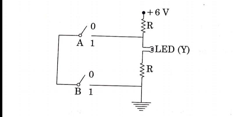 The correct Boolean operation represented by the circuit