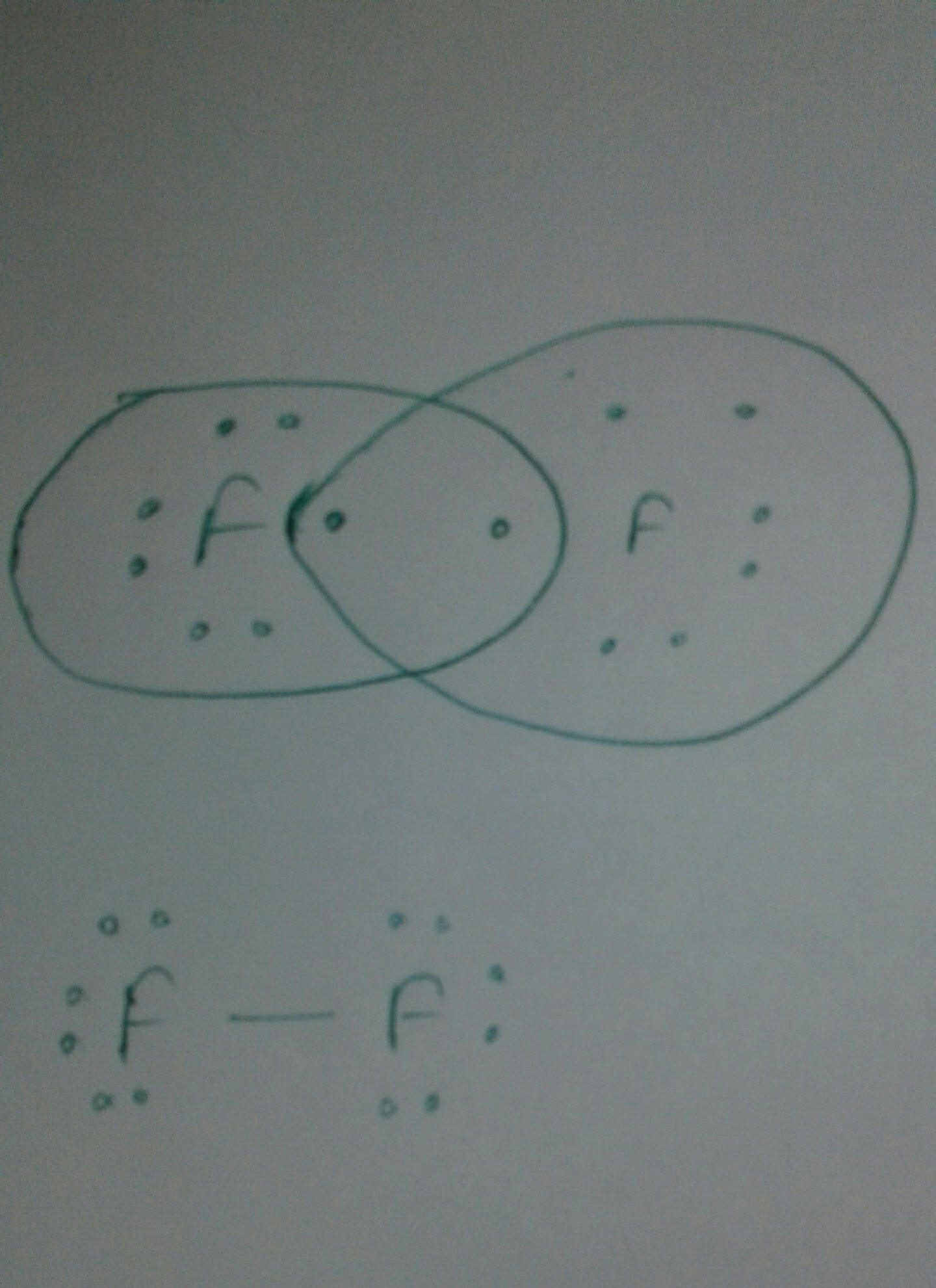 Fluorine Dot Diagram : fluorine, diagram, Electron, Structure, Brainly.in