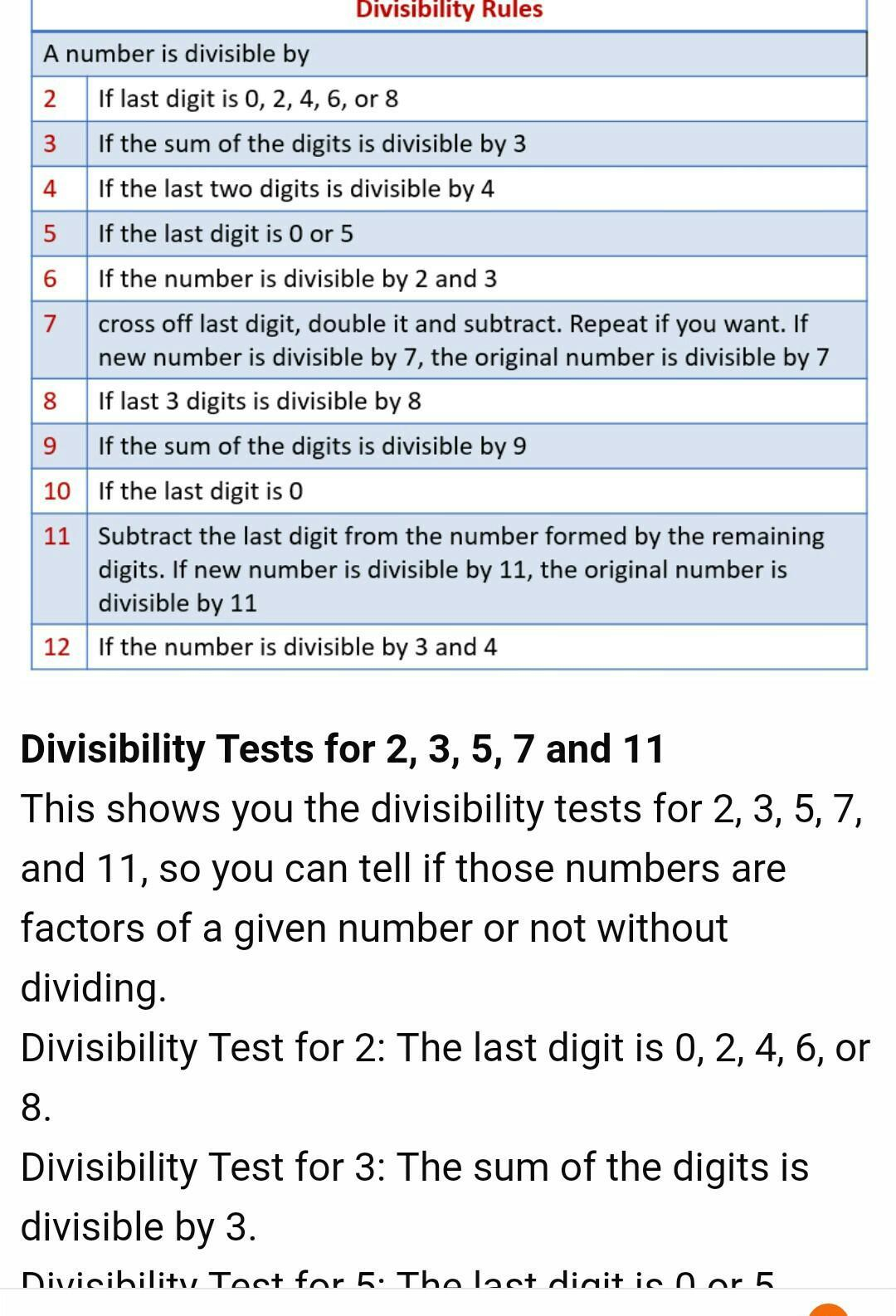 What Is The Divisibility Test Of 2 3 4 5 6 7 8 9 10 11