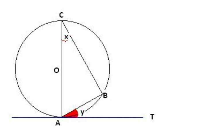 If AB is a chord of a circle with centre O , AOC is a