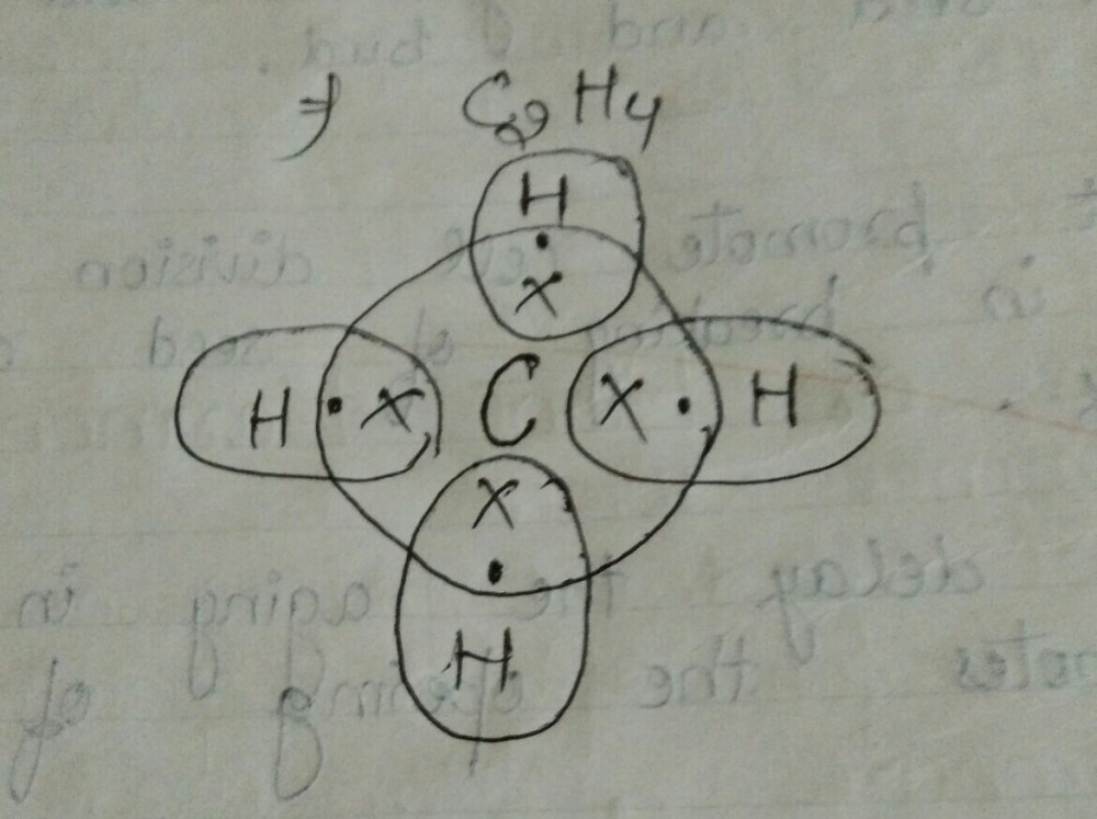 medium resolution of draw the electron dot structure of ethene c2h4 brainly in dot diagram of c2h4
