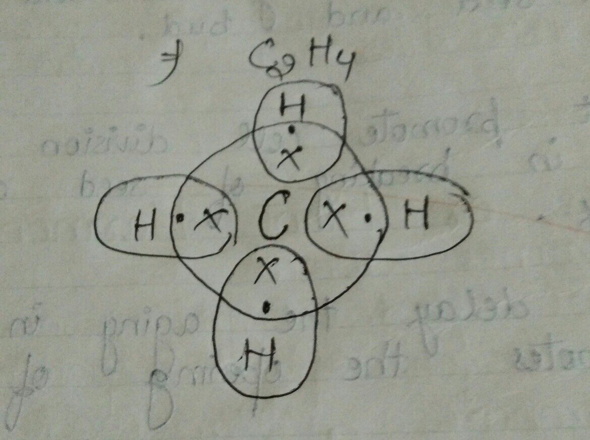 hight resolution of draw the electron dot structure of ethene c2h4 brainly in dot diagram of c2h4