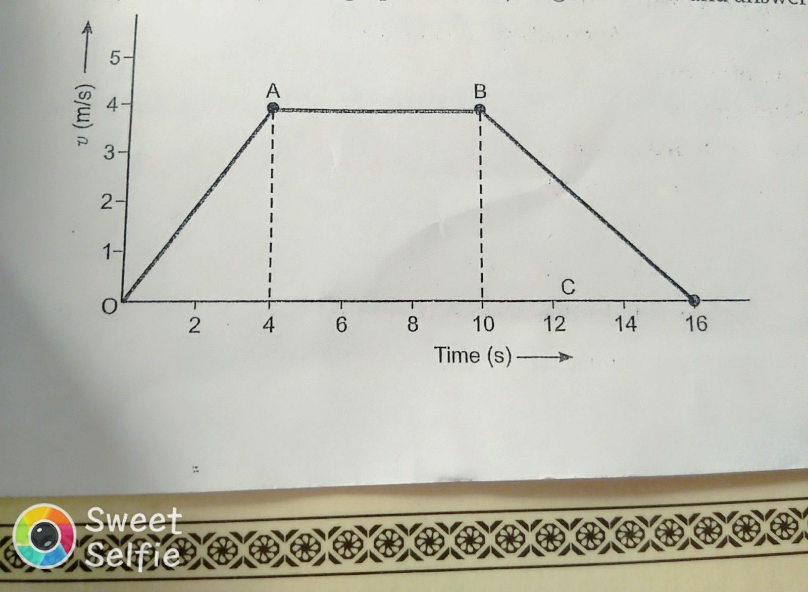 Study The Velocity Time Graph Of An Object Below And Answer The Following Questions I