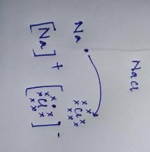 sodium chloride electron dot diagram  represent sodium chloride nacl in  electron