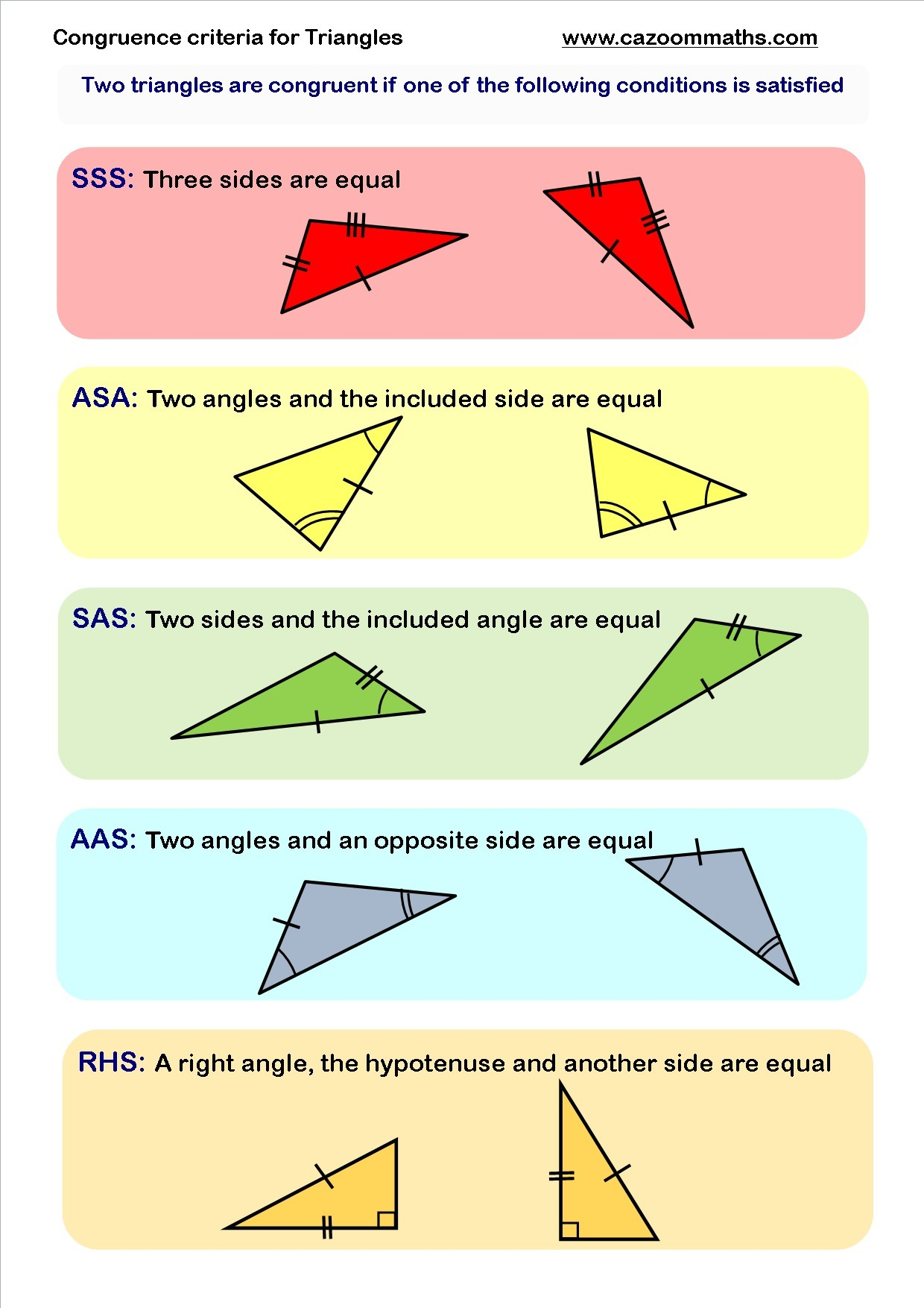 To Explore Criteria Of Congruency Of Triangles Using A Set