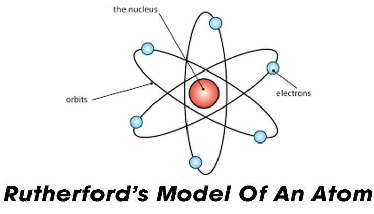 What are the main features of the rutherford model